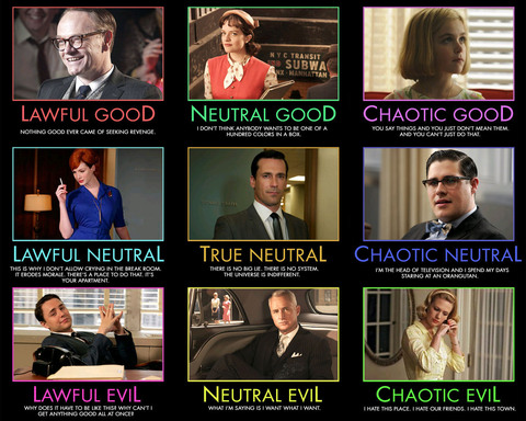The Mad Men alignment chart