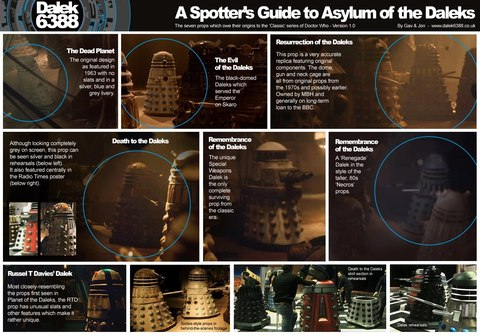 Asylum of the Daleks guide